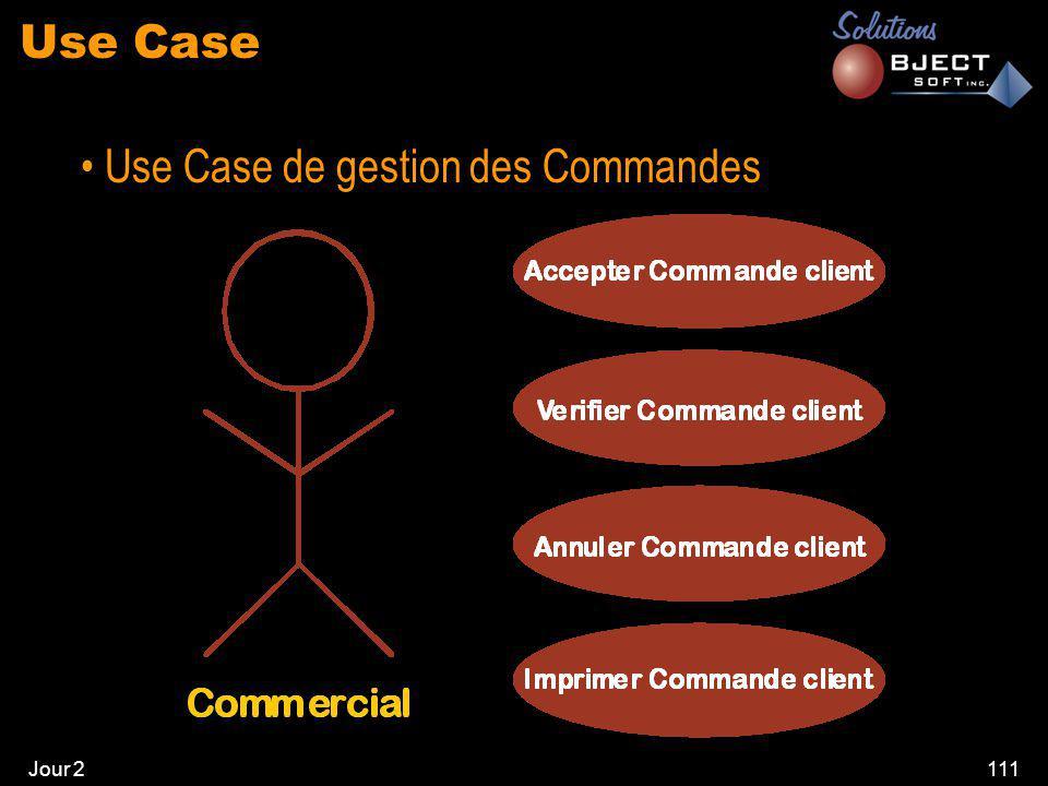 Jour 2111 Use Case • Use Case de gestion des Commandes