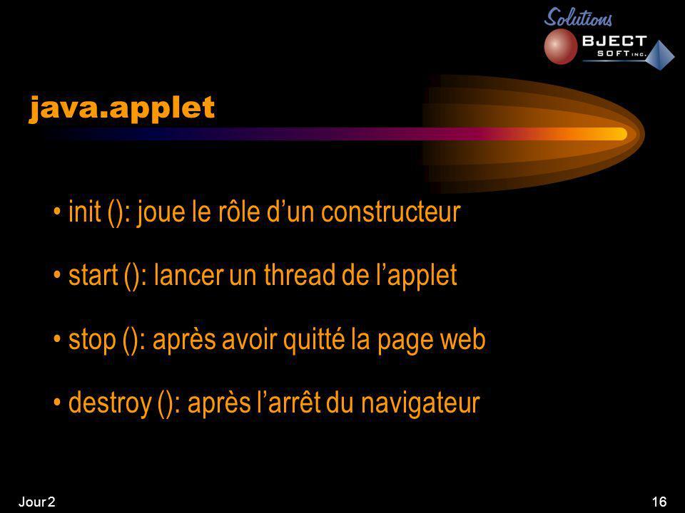 Jour 216 • init (): joue le rôle d'un constructeur • start (): lancer un thread de l'applet • stop (): après avoir quitté la page web • destroy (): après l'arrêt du navigateur java.applet