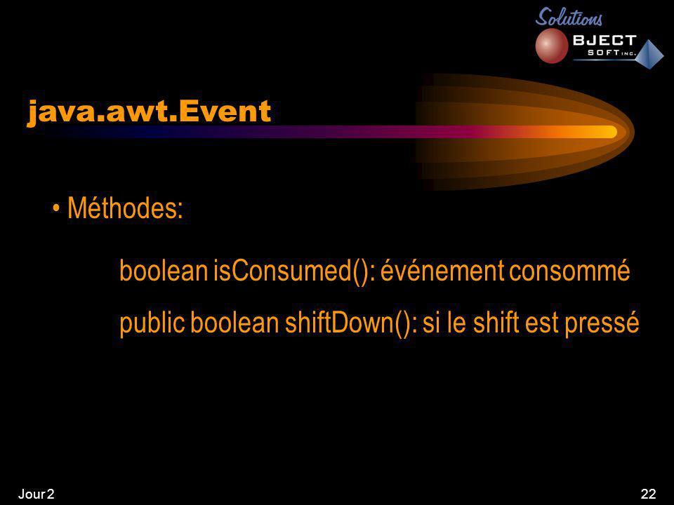 Jour 222 java.awt.Event • Méthodes: boolean isConsumed(): événement consommé public boolean shiftDown(): si le shift est pressé