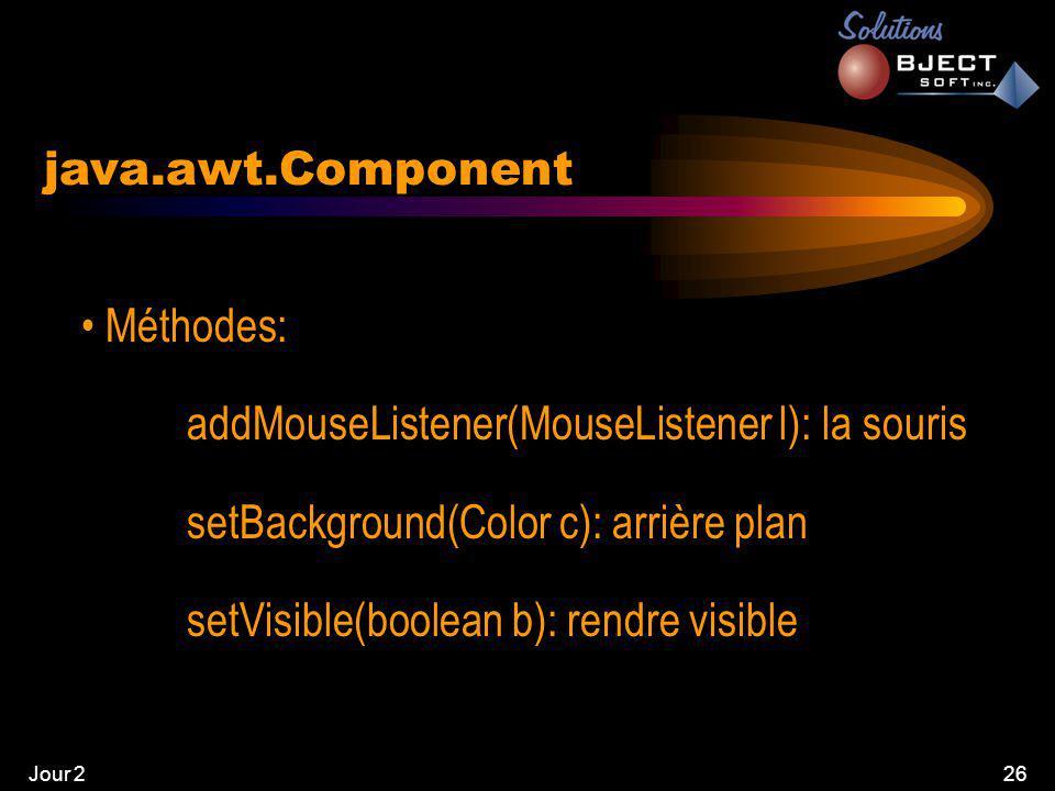Jour 226 java.awt.Component • Méthodes: addMouseListener(MouseListener l): la souris setBackground(Color c): arrière plan setVisible(boolean b): rendre visible