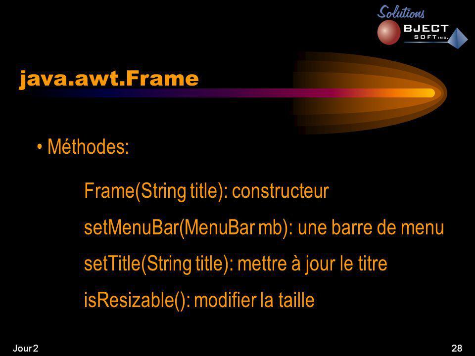 Jour 228 java.awt.Frame • Méthodes: Frame(String title): constructeur setMenuBar(MenuBar mb): une barre de menu setTitle(String title): mettre à jour le titre isResizable(): modifier la taille