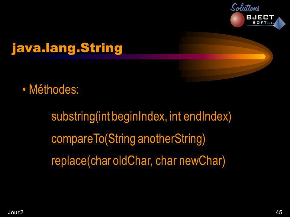 Jour 245 java.lang.String • Méthodes: substring(int beginIndex, int endIndex) compareTo(String anotherString) replace(char oldChar, char newChar)
