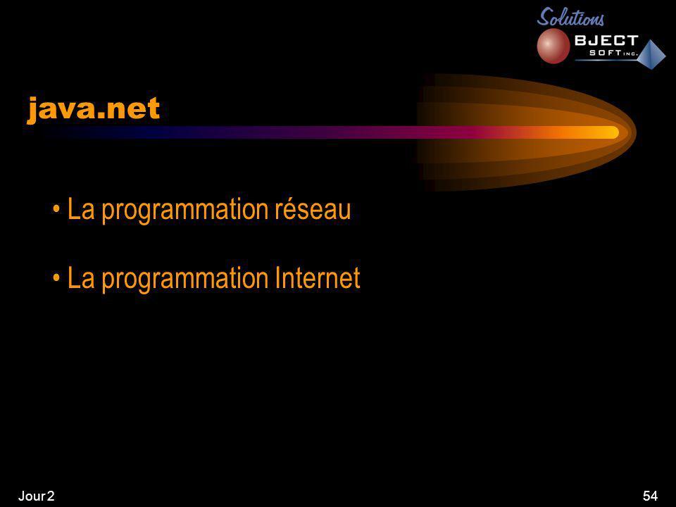 Jour 254 java.net • La programmation réseau • La programmation Internet