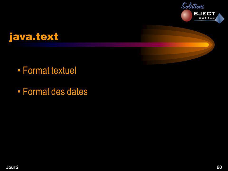 Jour 260 java.text • Format textuel • Format des dates
