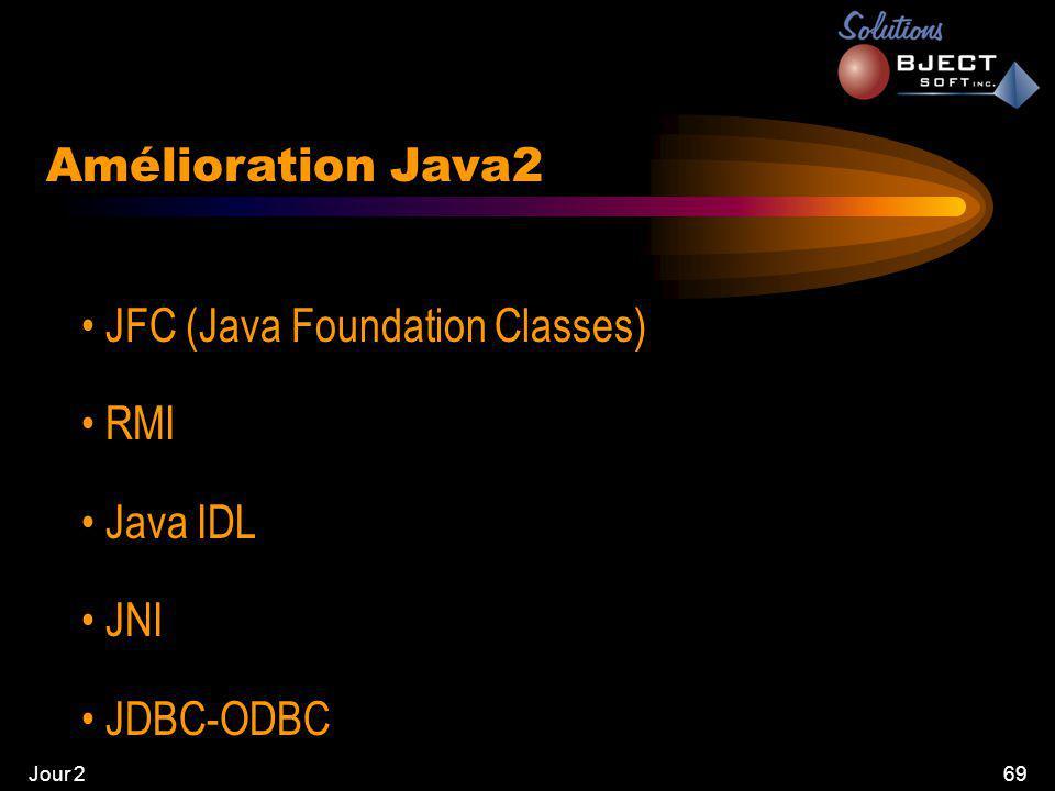 Jour 269 Amélioration Java2 • JFC (Java Foundation Classes) • RMI • Java IDL • JNI • JDBC-ODBC