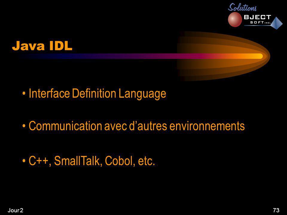 Jour 273 Java IDL • Interface Definition Language • Communication avec d'autres environnements • C++, SmallTalk, Cobol, etc.