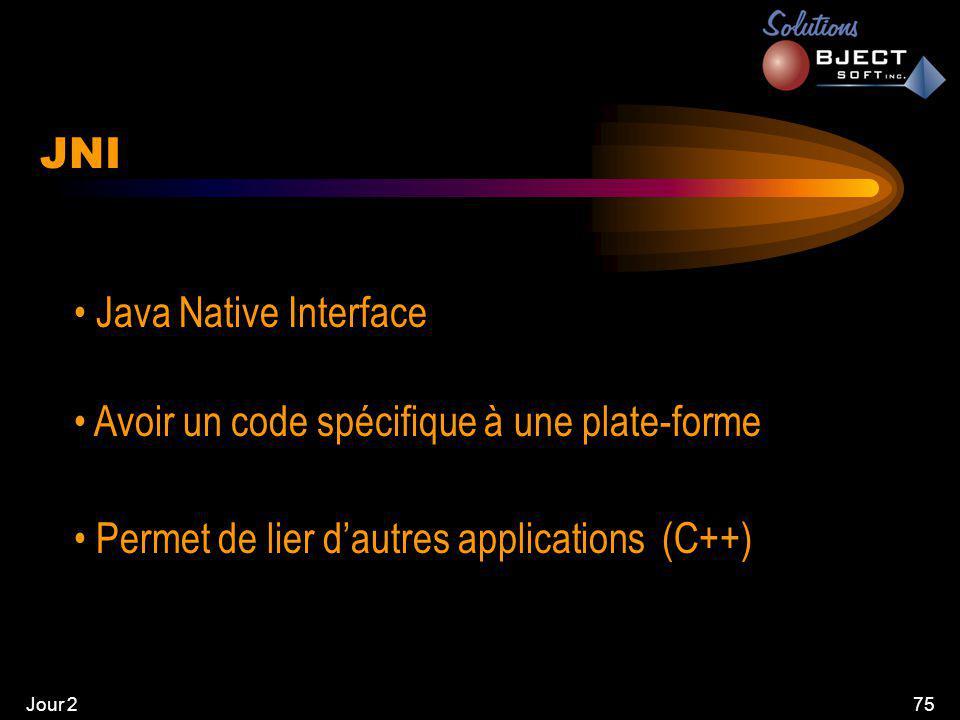 Jour 275 JNI • Java Native Interface • Avoir un code spécifique à une plate-forme • Permet de lier d'autres applications (C++)