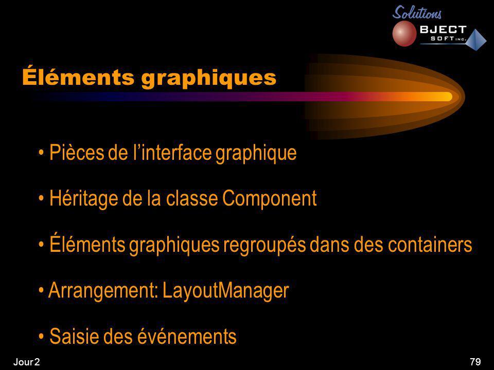 Jour 279 Éléments graphiques • Pièces de l'interface graphique • Héritage de la classe Component • Éléments graphiques regroupés dans des containers • Arrangement: LayoutManager • Saisie des événements