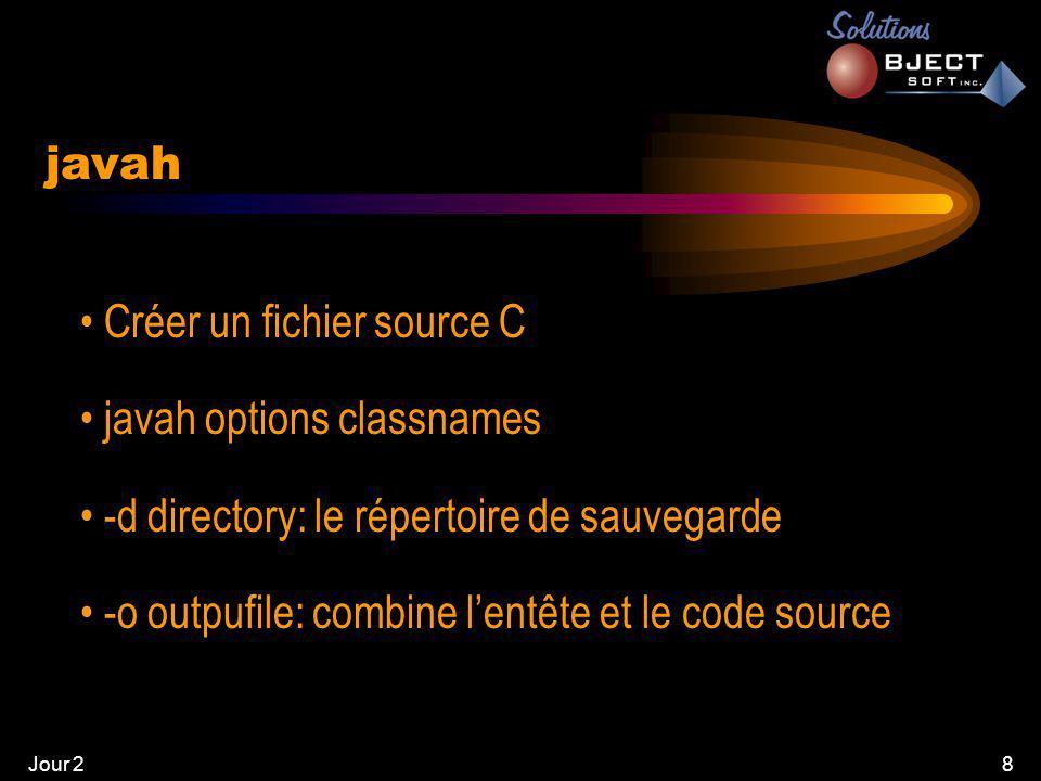 Jour 28 • Créer un fichier source C • javah options classnames • -d directory: le répertoire de sauvegarde • -o outpufile: combine l'entête et le code source javah