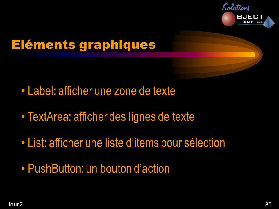 Jour 280 Eléments graphiques • Label: afficher une zone de texte • TextArea: afficher des lignes de texte • List: afficher une liste d'items pour sélection • PushButton: un bouton d'action
