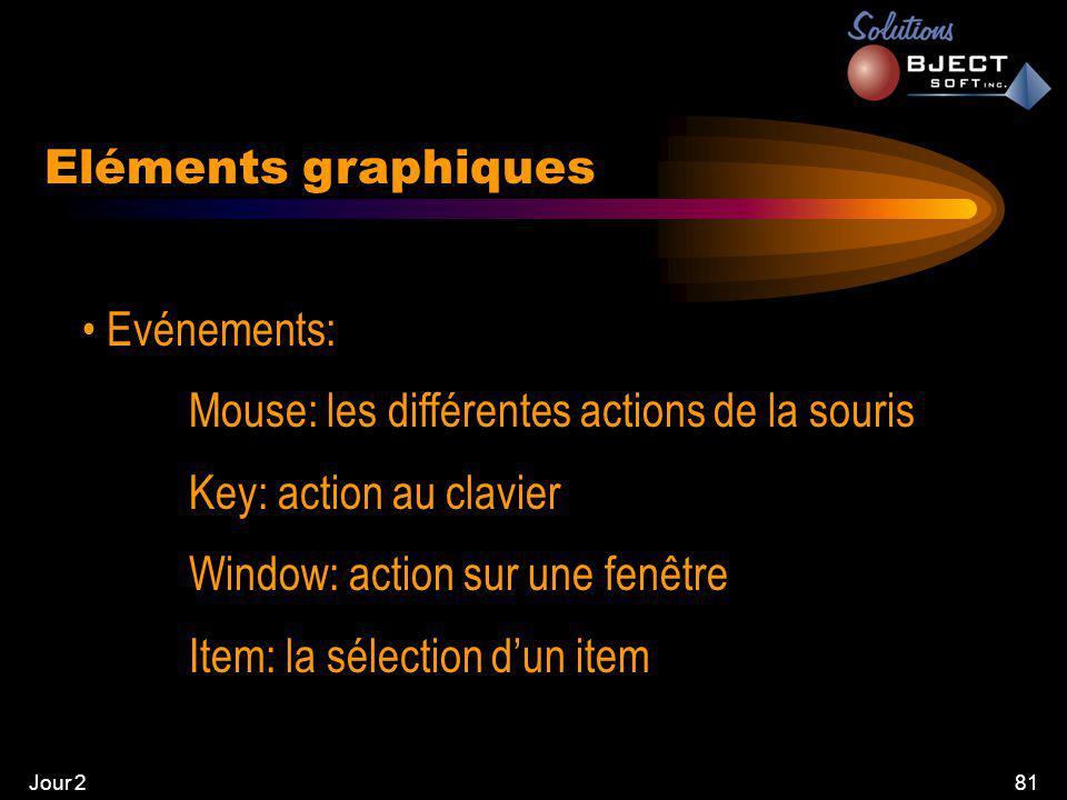 Jour 281 Eléments graphiques • Evénements: Mouse: les différentes actions de la souris Key: action au clavier Window: action sur une fenêtre Item: la sélection d'un item