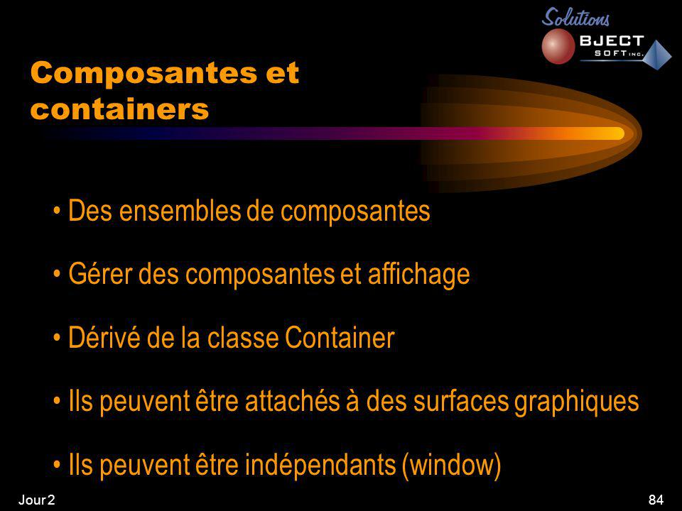 Jour 285 Composantes et containers Component AppletFrame Container Dialog Window Panel
