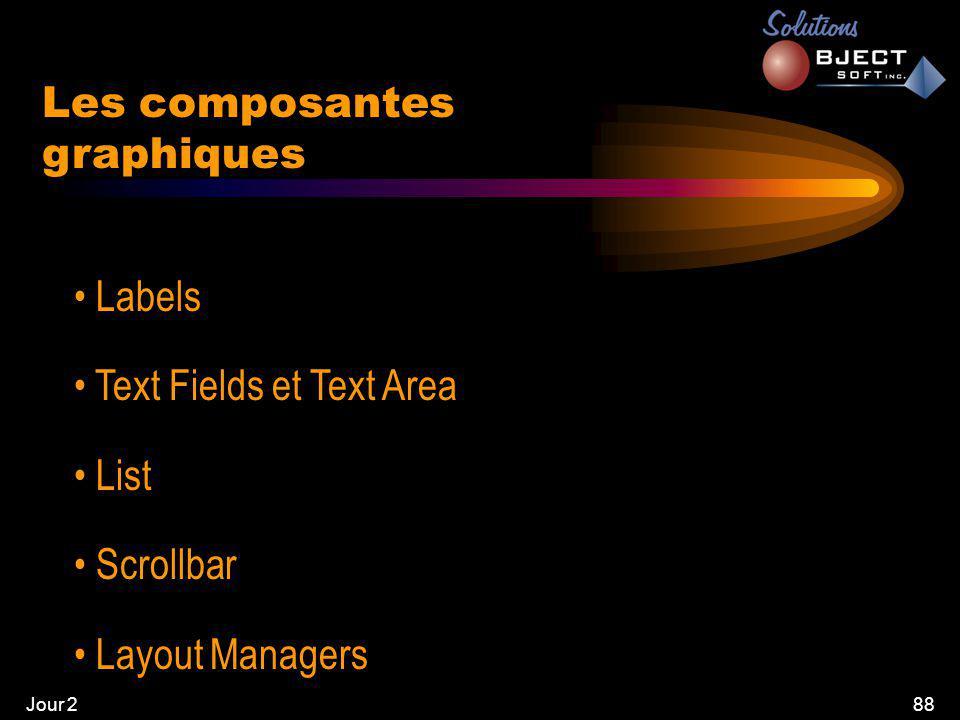 Jour 288 Les composantes graphiques • Labels • Text Fields et Text Area • List • Scrollbar • Layout Managers