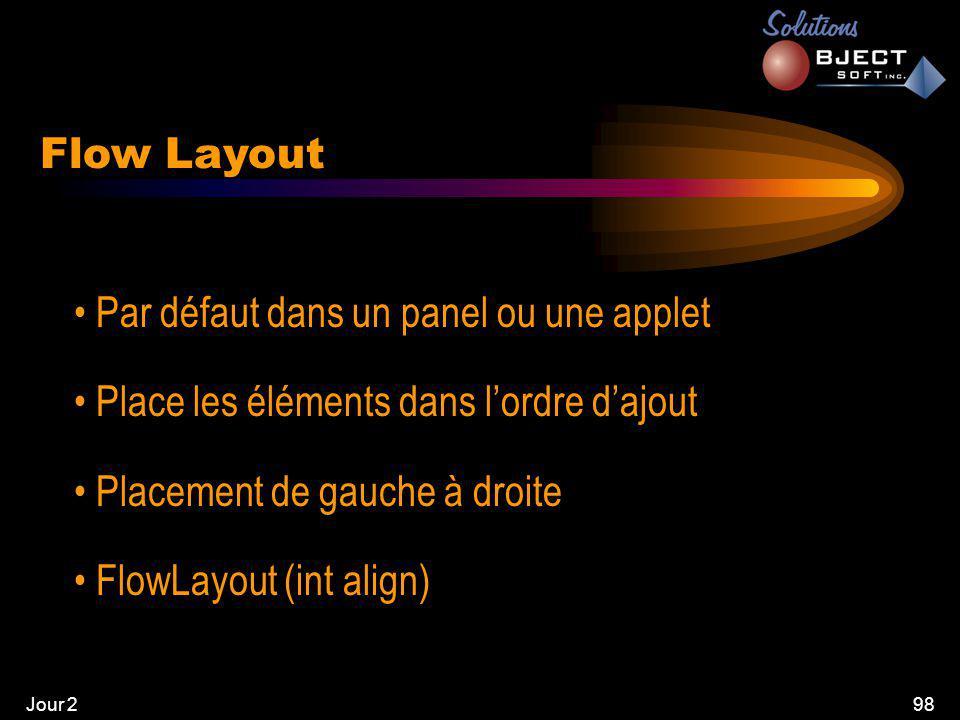 Jour 298 Flow Layout • Par défaut dans un panel ou une applet • Place les éléments dans l'ordre d'ajout • Placement de gauche à droite • FlowLayout (int align)