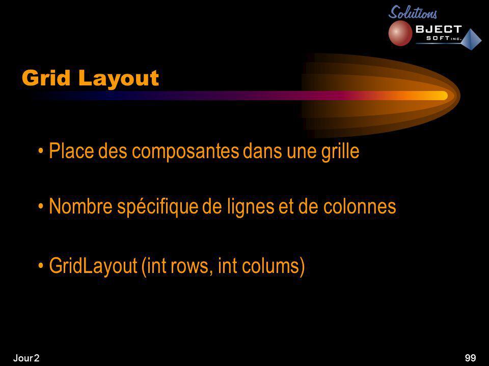 Jour 299 Grid Layout • Place des composantes dans une grille • Nombre spécifique de lignes et de colonnes • GridLayout (int rows, int colums)