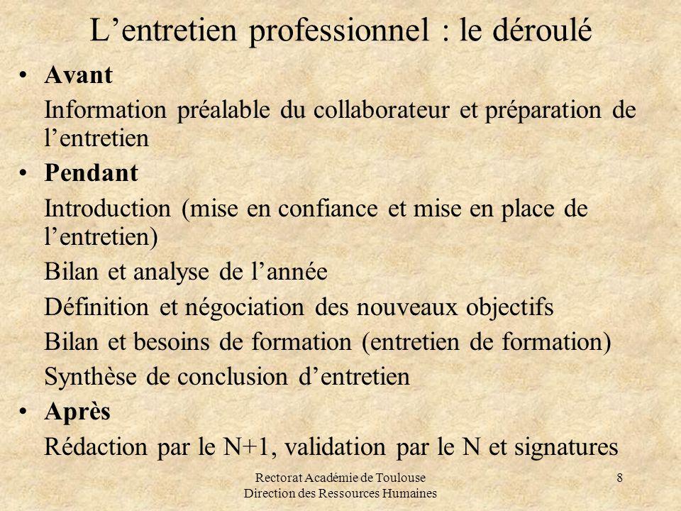 Rectorat Académie de Toulouse Direction des Ressources Humaines 8 L'entretien professionnel : le déroulé •Avant Information préalable du collaborateur