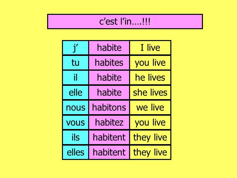 habiter = to livec'est l'in….!!! j'habiteI live tuhabitesyou live ilhabitehe lives ellehabiteshe lives noushabitonswe live voushabitezyou live ilshabi