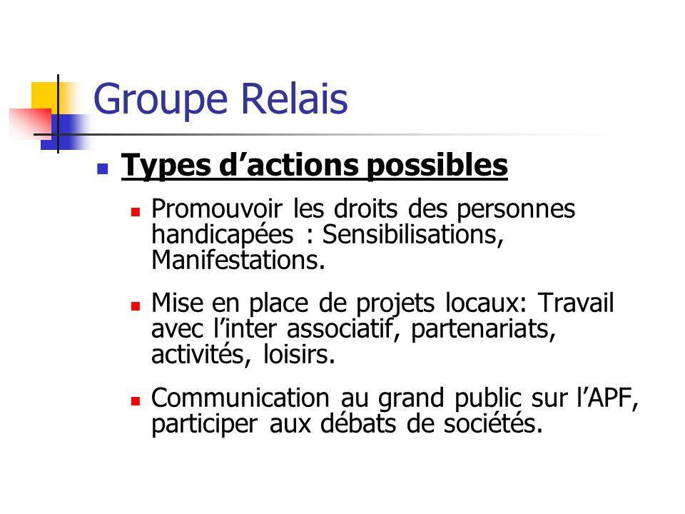 Groupe Relais  Types d'actions possibles  Promouvoir les droits des personnes handicapées : Sensibilisations, Manifestations.