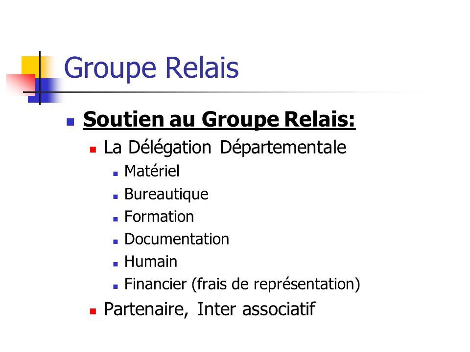 Groupe Relais  Soutien au Groupe Relais:  La Délégation Départementale  Matériel  Bureautique  Formation  Documentation  Humain  Financier (frais de représentation)  Partenaire, Inter associatif