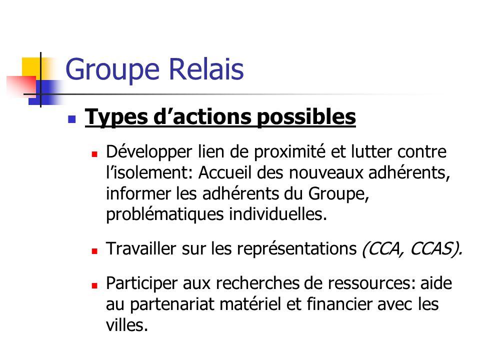 Groupe Relais  Types d'actions possibles  Développer lien de proximité et lutter contre l'isolement: Accueil des nouveaux adhérents, informer les adhérents du Groupe, problématiques individuelles.