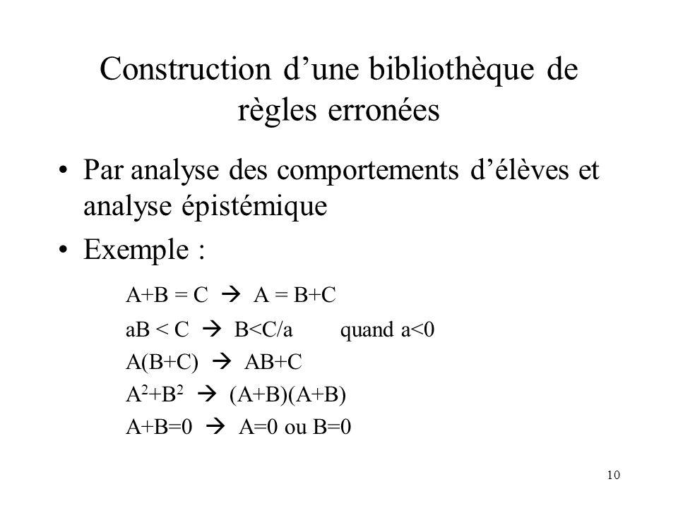 10 Construction d'une bibliothèque de règles erronées •Par analyse des comportements d'élèves et analyse épistémique •Exemple : A+B = C  A = B+C aB <