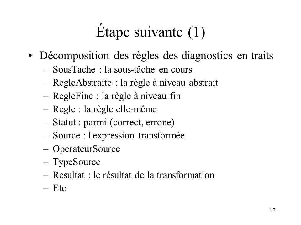 17 Étape suivante (1) •Décomposition des règles des diagnostics en traits –SousTache : la sous-tâche en cours –RegleAbstraite : la règle à niveau abst