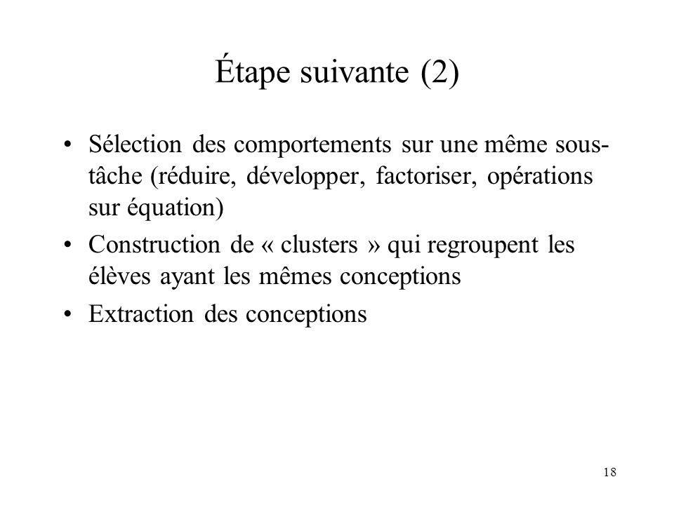 18 Étape suivante (2) •Sélection des comportements sur une même sous- tâche (réduire, développer, factoriser, opérations sur équation) •Construction d