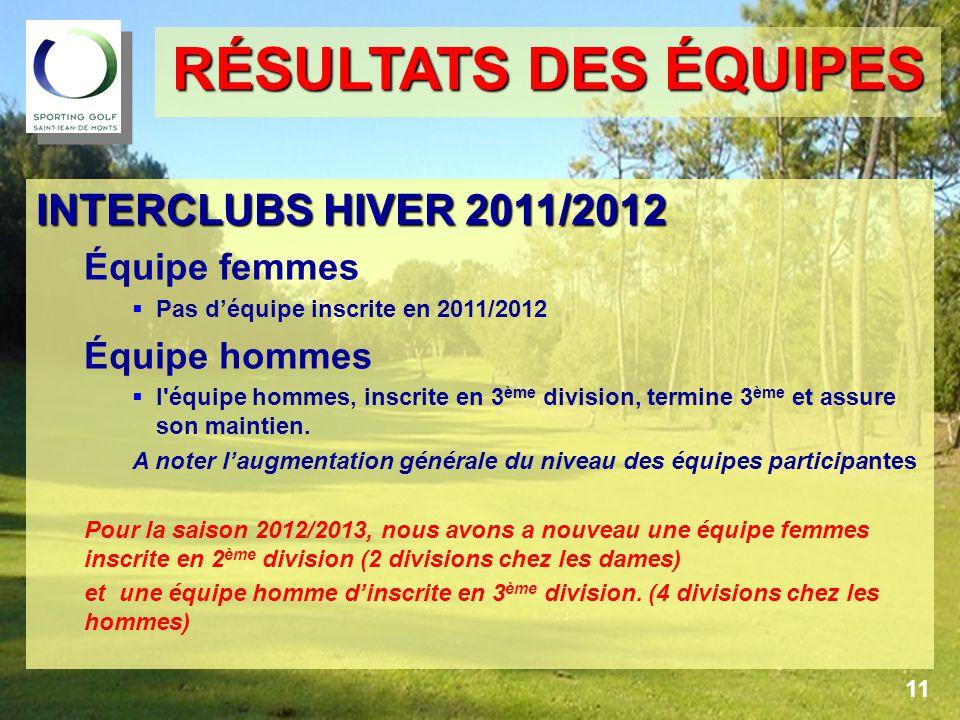 RÉSULTATS DES ÉQUIPES INTERCLUBS HIVER 2011/2012 Équipe femmes  Pas d'équipe inscrite en 2011/2012 Équipe hommes  l équipe hommes, inscrite en 3 ème division, termine 3 ème et assure son maintien.