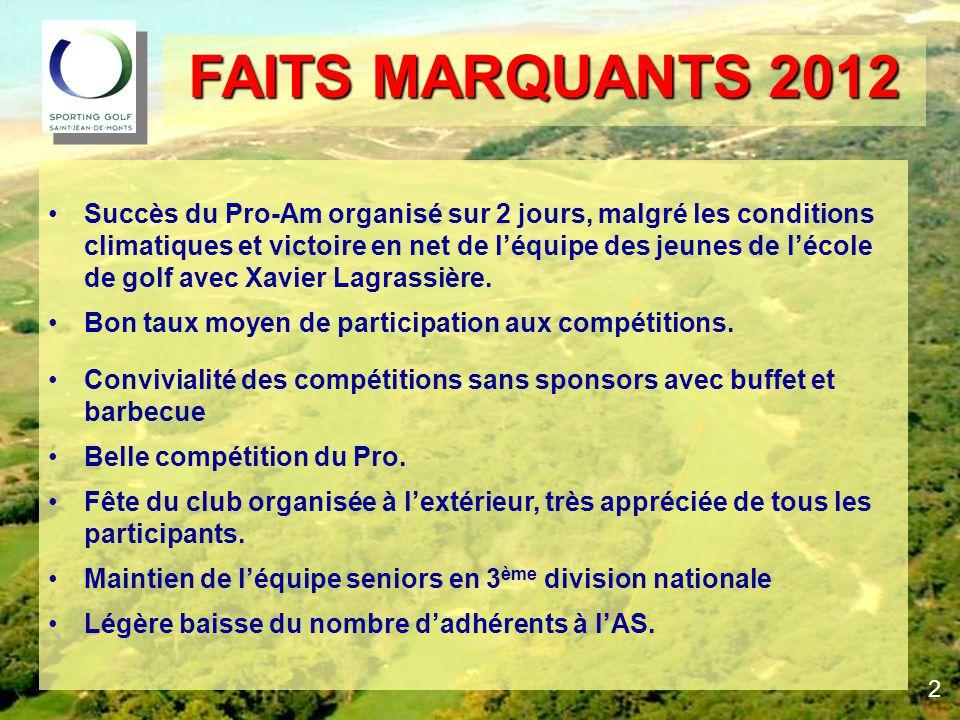 FAITS MARQUANTS 2012 •Succès du Pro-Am organisé sur 2 jours, malgré les conditions climatiques et victoire en net de l'équipe des jeunes de l'école de golf avec Xavier Lagrassière.