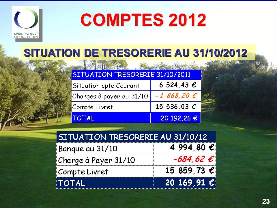 COMPTES 2012 COMPTES 2012 SITUATION DE TRESORERIE AU 31/10/2012 23