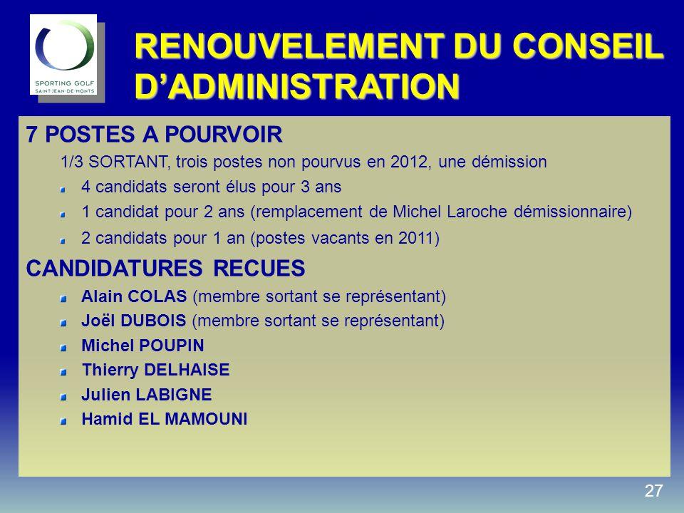 7 POSTES A POURVOIR 1/3 SORTANT, trois postes non pourvus en 2012, une démission 4 candidats seront élus pour 3 ans 1 candidat pour 2 ans (remplacement de Michel Laroche démissionnaire) 2 candidats pour 1 an (postes vacants en 2011) CANDIDATURES RECUES Alain COLAS (membre sortant se représentant) Joël DUBOIS (membre sortant se représentant) Michel POUPIN Thierry DELHAISE Julien LABIGNE Hamid EL MAMOUNI RENOUVELEMENT DU CONSEIL D'ADMINISTRATION 27