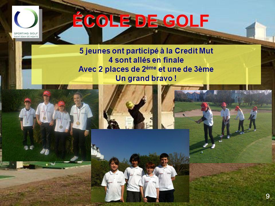 5 jeunes ont participé à la Credit Mut 4 sont allés en finale Avec 2 places de 2 ème et une de 3ème Un grand bravo .
