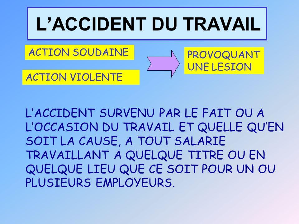 Témoin Tiers Accident VictimeEmployeur Net'……..Rue de …..