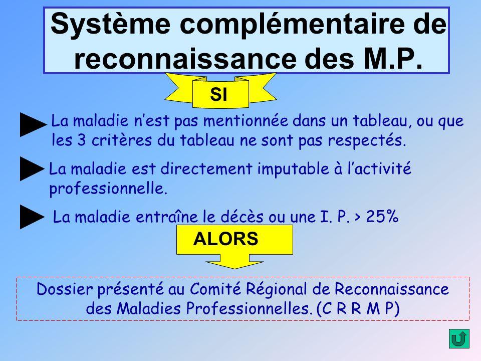 Système complémentaire de reconnaissance des M.P. SI Dossier présenté au Comité Régional de Reconnaissance des Maladies Professionnelles. (C R R M P)