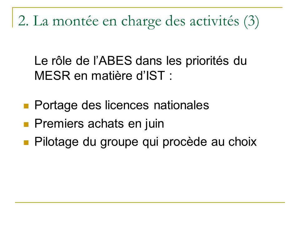 2. La montée en charge des activités (3) Le rôle de l'ABES dans les priorités du MESR en matière d'IST :  Portage des licences nationales  Premiers