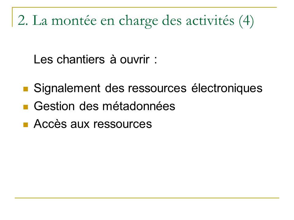 2. La montée en charge des activités (4) Les chantiers à ouvrir :  Signalement des ressources électroniques  Gestion des métadonnées  Accès aux res