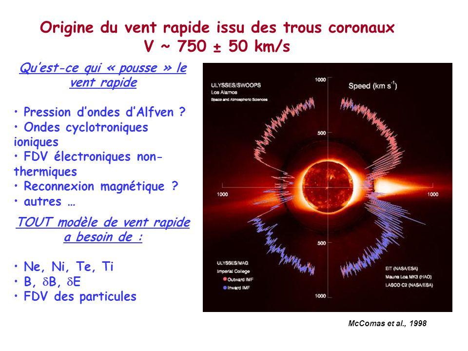 McComas et al., 1998 Origine du vent rapide issu des trous coronaux V ~ 750 ± 50 km/s Qu'est-ce qui « pousse » le vent rapide • Pression d'ondes d'Alf