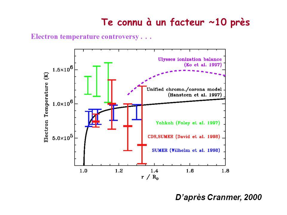 D'après Cranmer, 2000 Te connu à un facteur ~10 près