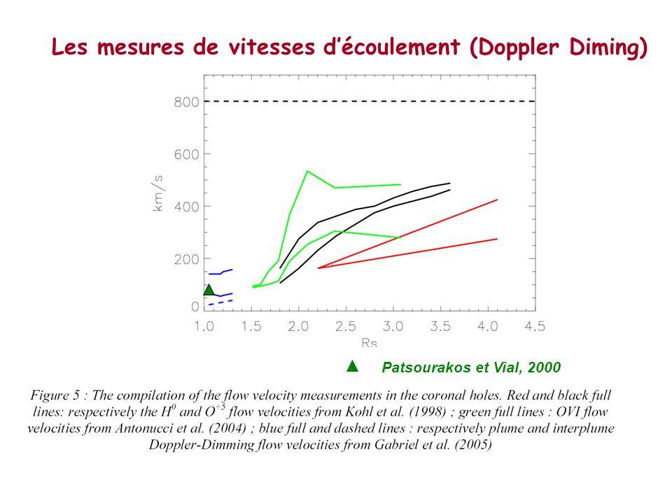 Patsourakos et Vial, 2000 Les mesures de vitesses d'écoulement (Doppler Diming)