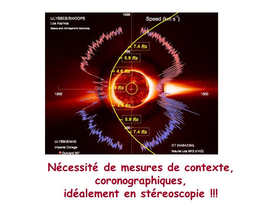 Nécessité de mesures de contexte, coronographiques, idéalement en stéreoscopie !!!