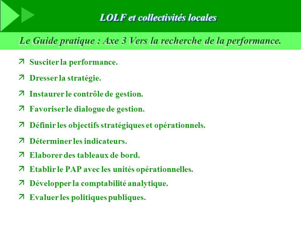 Le Guide pratique : Axe 3 Vers la recherche de la performance. äSusciter la performance. äDresser la stratégie. äInstaurer le contrôle de gestion. äFa