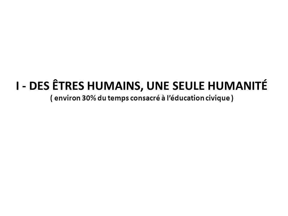 I - DES ÊTRES HUMAINS, UNE SEULE HUMANITÉ ( environ 30% du temps consacré à l'éducation civique )