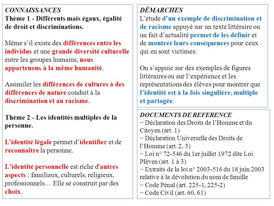 CONNAISSANCES Thème 1 - Différents mais égaux, égalité de droit et discriminations. Même s'il existe des différences entre les individus et une grande