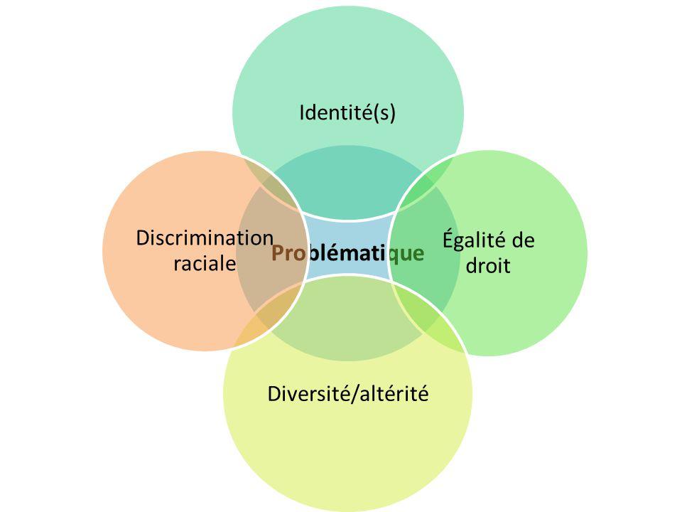 Problématique Identité(s) Égalité de droit Diversité/altérité Discrimination raciale