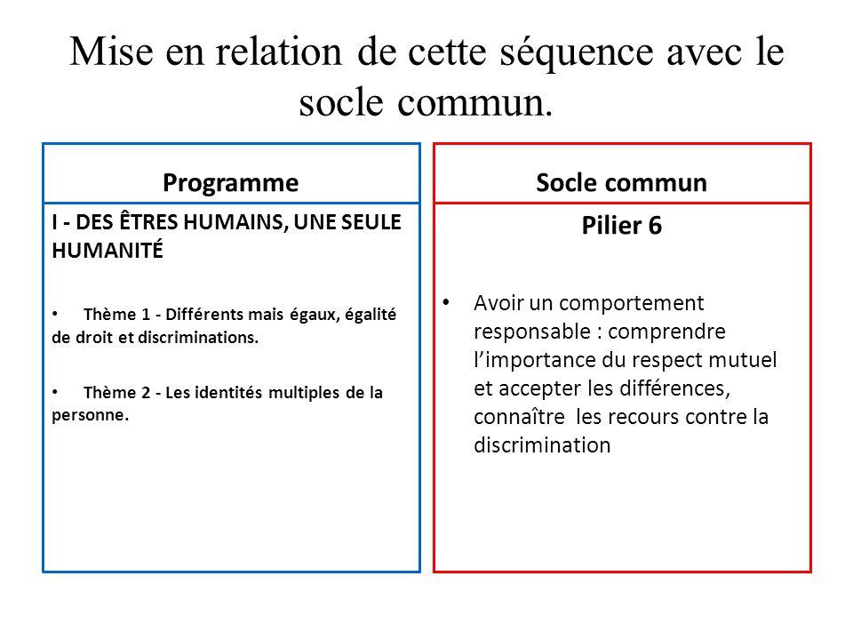 Mise en relation de cette séquence avec le socle commun. Programme I - DES ÊTRES HUMAINS, UNE SEULE HUMANITÉ • Thème 1 - Différents mais égaux, égalit