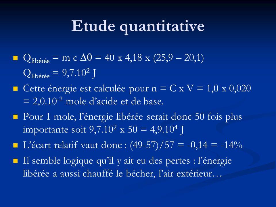 Etude quantitative   Q libérée = m c  = 40 x 4,18 x (25,9 – 20,1) Q libérée = 9,7.10 2 J   Cette énergie est calculée pour n = C x V = 1,0 x 0,0