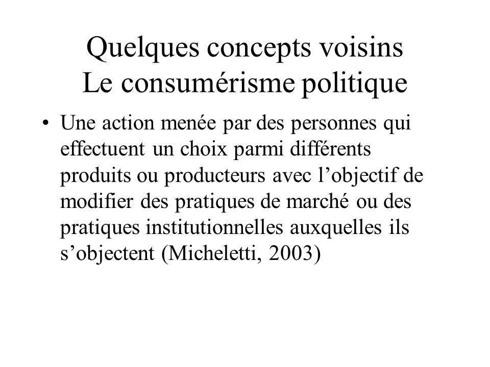 Quelques concepts voisins Le consumérisme politique •Une action menée par des personnes qui effectuent un choix parmi différents produits ou producteu