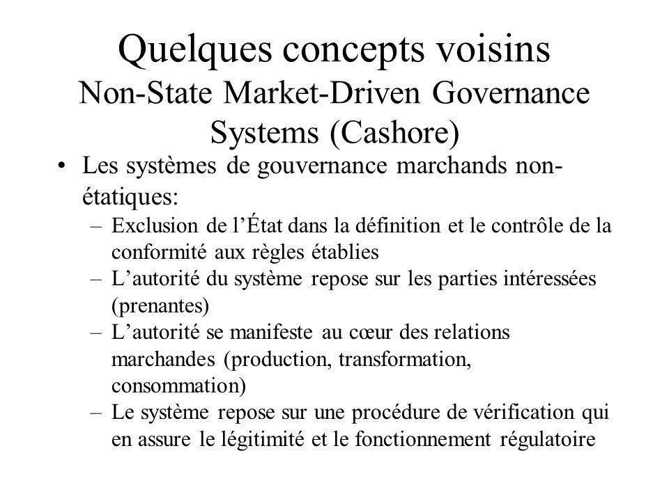 Quelques concepts voisins Non-State Market-Driven Governance Systems (Cashore) •Les systèmes de gouvernance marchands non- étatiques: –Exclusion de l'