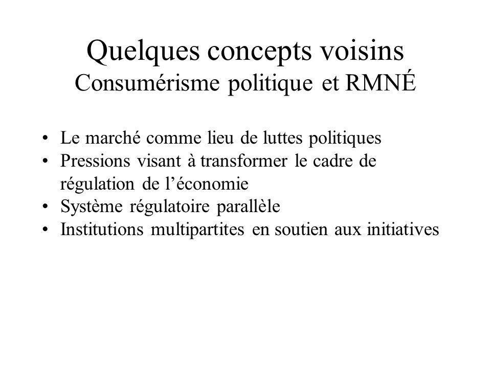 Quelques concepts voisins Consumérisme politique et RMNÉ •Le marché comme lieu de luttes politiques •Pressions visant à transformer le cadre de régula