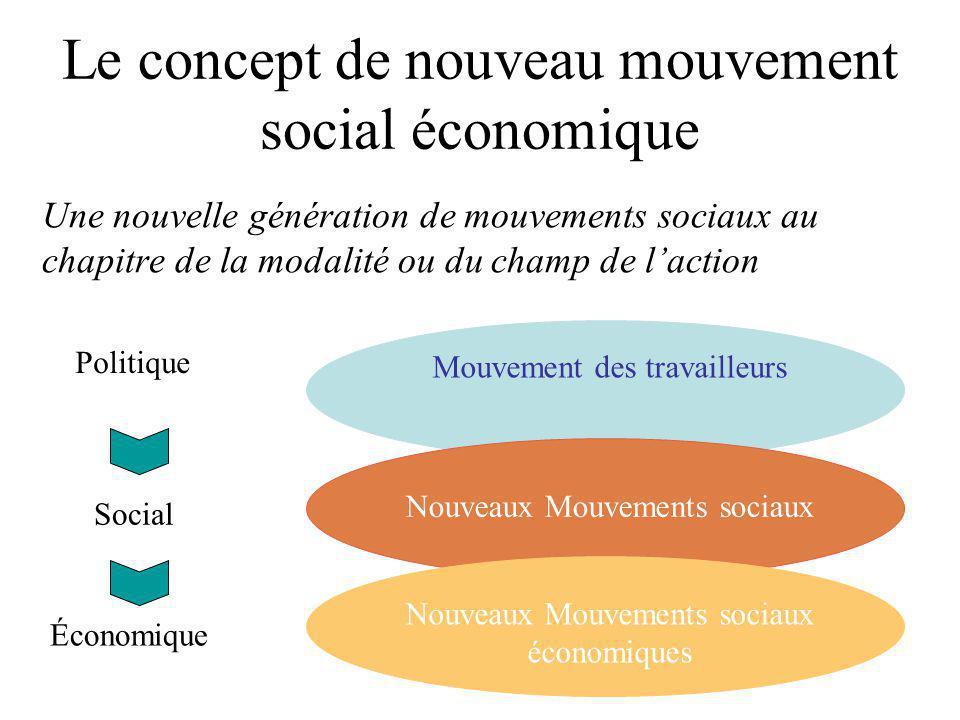Une nouvelle génération de mouvements sociaux au chapitre de la modalité ou du champ de l'action Mouvement des travailleurs Nouveaux Mouvements sociau